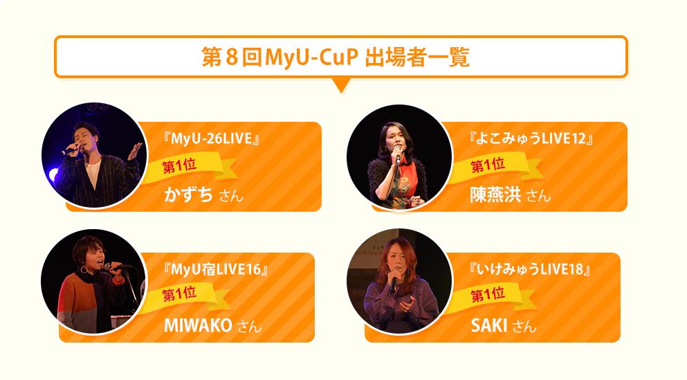 第8回MyU-CuP出場者一覧